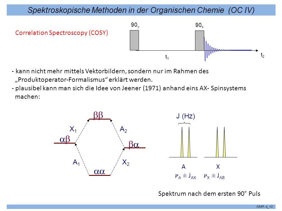 Spektroskopische Methoden in der Organischen Chemie (OC IV) NMR -4_11 Im AX-Fall führt der zweite Puls nicht nur zu einer Änderung der transversalen A-Magnetisierung sondern auch zu Populationsänderungen der anderen Übergänge im Spinsystem.
