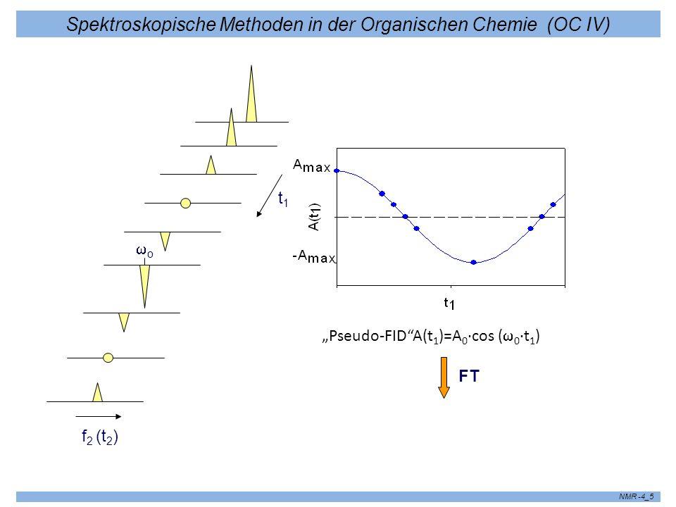 Spektroskopische Methoden in der Organischen Chemie (OC IV) NMR -4_6 o o o o f2f2 f2f2 f1f1 f1f1 Ergebnis der zweiten FT stack plot contour plot