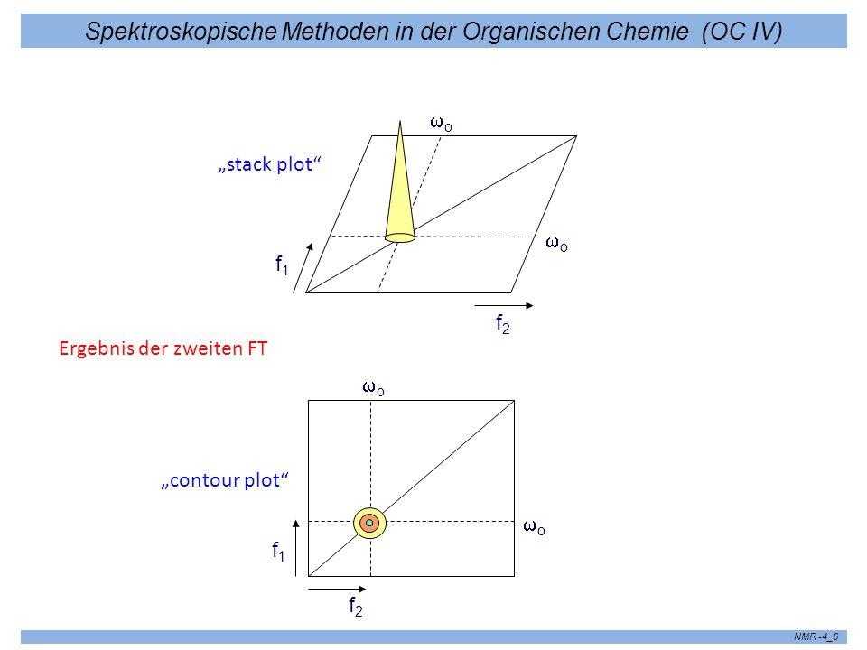 Spektroskopische Methoden in der Organischen Chemie (OC IV) NMR -4_7 Genereller Aufbau eines mehrdimensionalen NMR Experimentes Präparation Präparation: Erzeugung einer transveralen Magnetisierung t1t1 Evolution Evolution: das Spinsystem entwickelt sich unter der Wirkung einer oder mehrer Wechselwirkungen H 1 Mischzeit tmtm Mischzeit: das Spinsystem entwickelt sich unter der Wirkung von H 2 Detektion t2t2 Detektion: Messung des FID Die Evolutions-und Mischzeit werden n-mal wiederholt, was zu (n+1) eindimensionalen NMR Spektren führt.