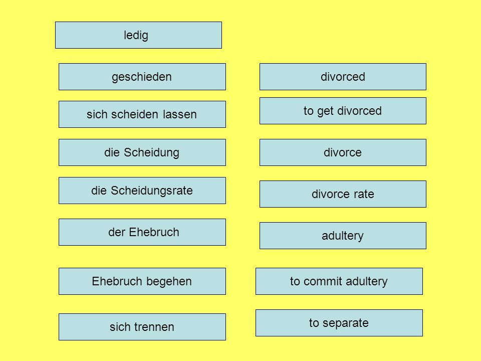 ledig divorce rate adultery to commit adultery to separate die Scheidung die Scheidungsrate der Ehebruch Ehebruch begehen sich trennen unmarried geschieden sich scheiden lassen divorced to get divorced