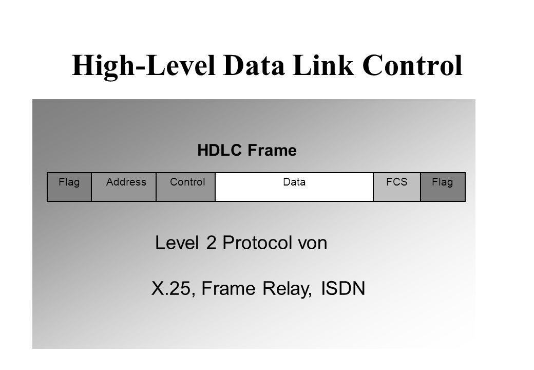 Frame Relay FlagDLCI Control DataFCS HDLC Frame Flag 7E 2 Byte1 Byte bis zu 1600 Byte 2 Byte X.25 light Keine Fehlerkorrektur.