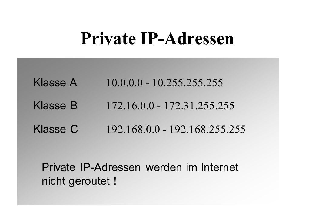 TCP-Layer Source Port DataOffset Destination Port SequenceNumber AcknowledgementNumber Options Padding Reserved WindowSize ChecksumUrgent Pointer Data Data Data Flags Multiplex-Layer ftp telnet ssh http