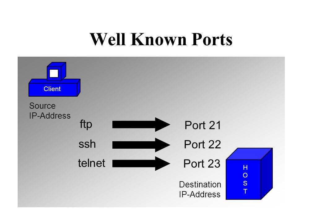 TCP Connection Setup Client Der Verbindungsaufbau benötigt 3 Pakete .