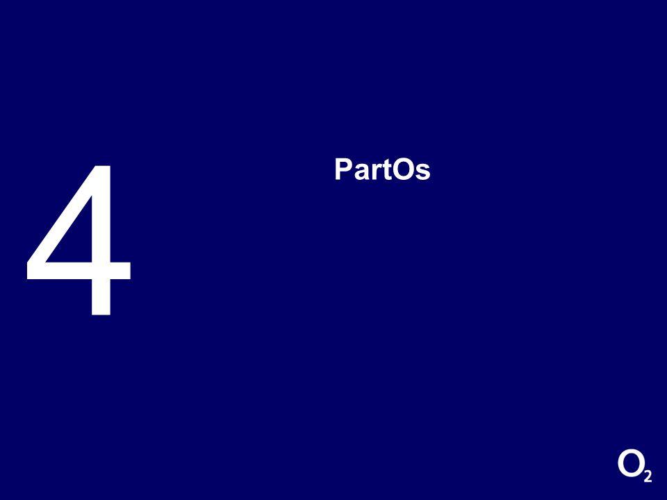 Einsatz von PartOs Über das Partos ist es möglich eigene Aktionen zu erstellen, und diese Druckfertig und CI gerecht an einen Copyshop zum produzieren weiterzugeben Erstellung über Handys + Tarife – Meine Werbung Von Handzetteln bis Plakaten für Gehwegstopper alles möglich Kosten müssen eingeholt werden, und genehmigt werden > 50.- pro Monat Möglichkeit der Bundlings aktiv nutzen