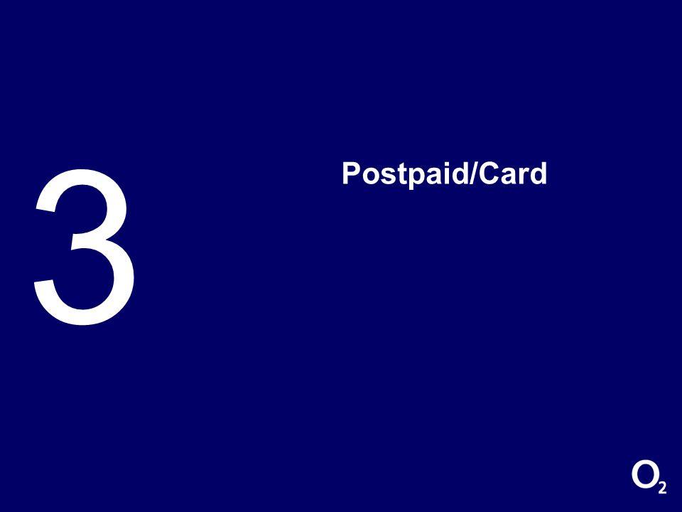 Maßnahme zu Genion Cards Alle Shops verwenden die Rückseite des Kassenpapiers als Angebots-Werbefläche Mit dem Kopierer vor Ort sehr schnell umsetzbar Nutzung der Greener Solutions- Tüten bei jeder VVL, Kunde will altes Gerät nicht entsorgen, dann Card-Tarif für Altgerät anbieten Genion-Card als günstige Alternative zur Loop Karte.