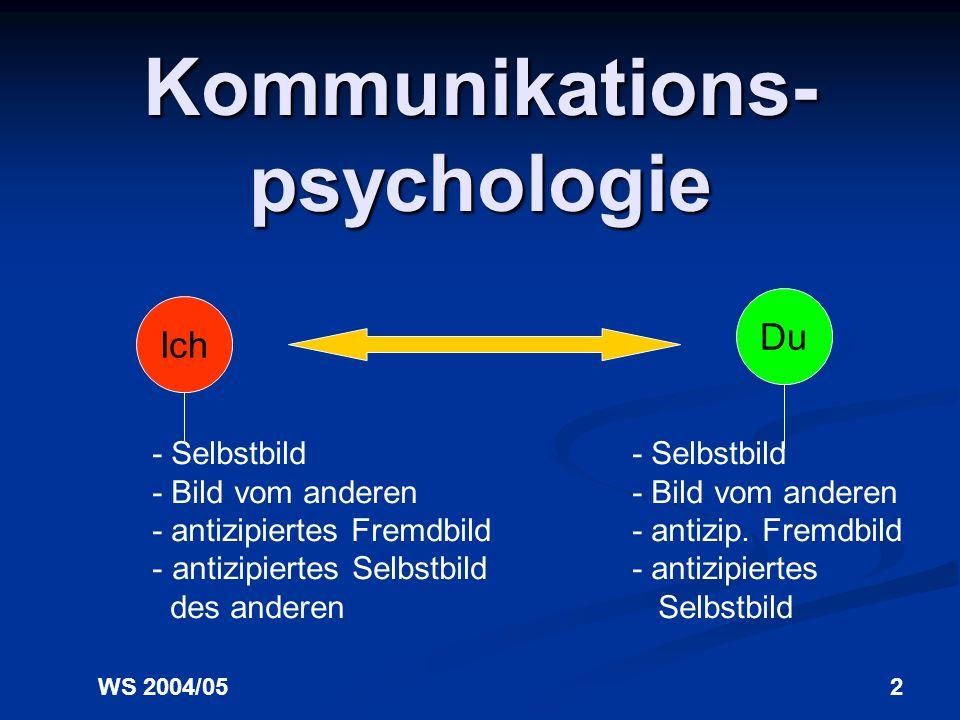 WS 2004/052 Kommunikations- psychologie Ich Du - Selbstbild- Bild vom anderen - antizipiertes Fremdbild - antizip.