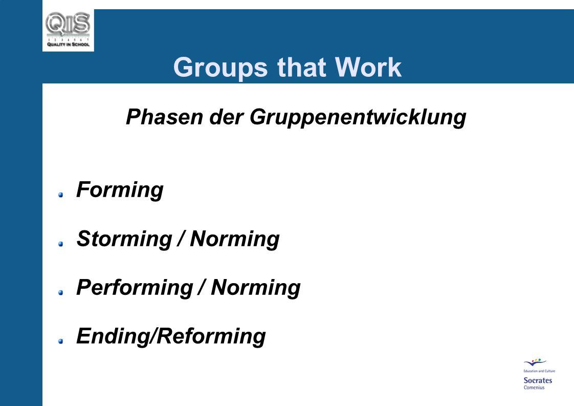 Groups that Work Phasen der Gruppenentwicklung Forming Storming / Norming Performing / Norming Ending/Reforming