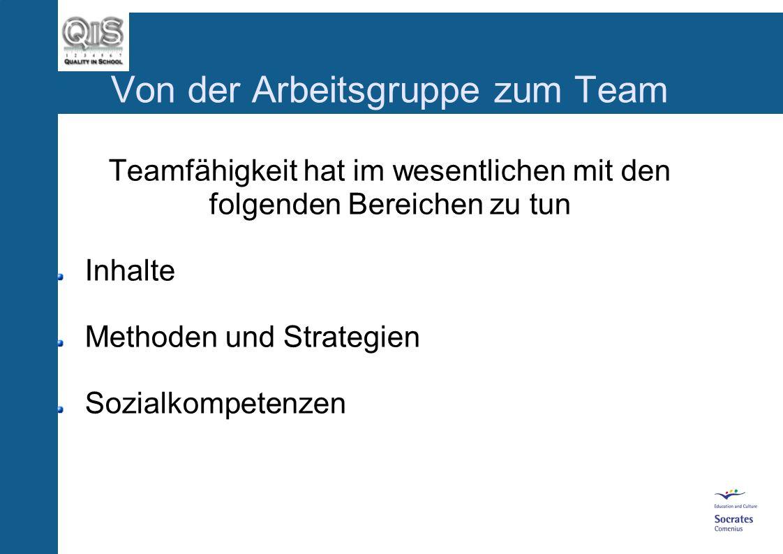 Von der Arbeitsgruppe zum Team Teamfähigkeit hat im wesentlichen mit den folgenden Bereichen zu tun Inhalte Methoden und Strategien Sozialkompetenzen