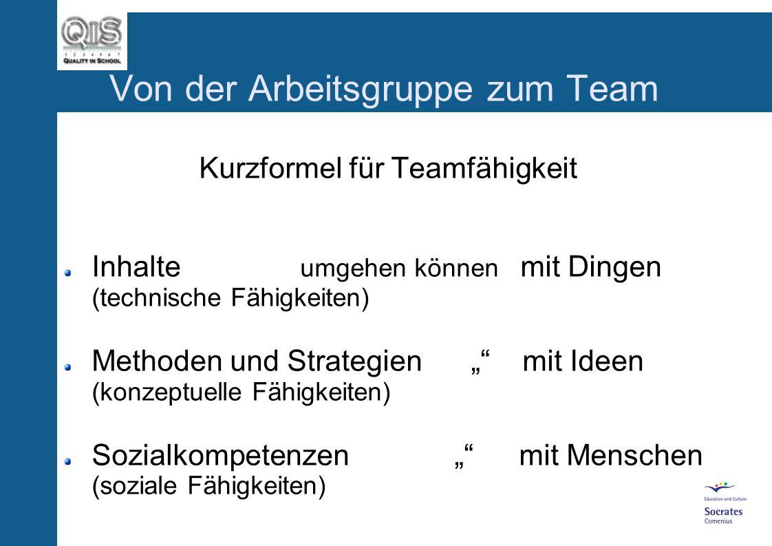 Von der Arbeitsgruppe zum Team Kurzformel für Teamfähigkeit Inhalte umgehen können mit Dingen (technische Fähigkeiten) Methoden und Strategien mit Ideen (konzeptuelle Fähigkeiten) Sozialkompetenzenmit Menschen (soziale Fähigkeiten)