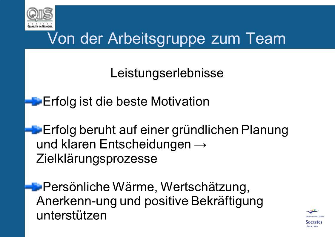Von der Arbeitsgruppe zum Team Leistungserlebnisse Erfolg ist die beste Motivation Erfolg beruht auf einer gründlichen Planung und klaren Entscheidungen Zielklärungsprozesse Persönliche Wärme, Wertschätzung, Anerkenn-ung und positive Bekräftigung unterstützen Evaluation/Abschlussbewertung