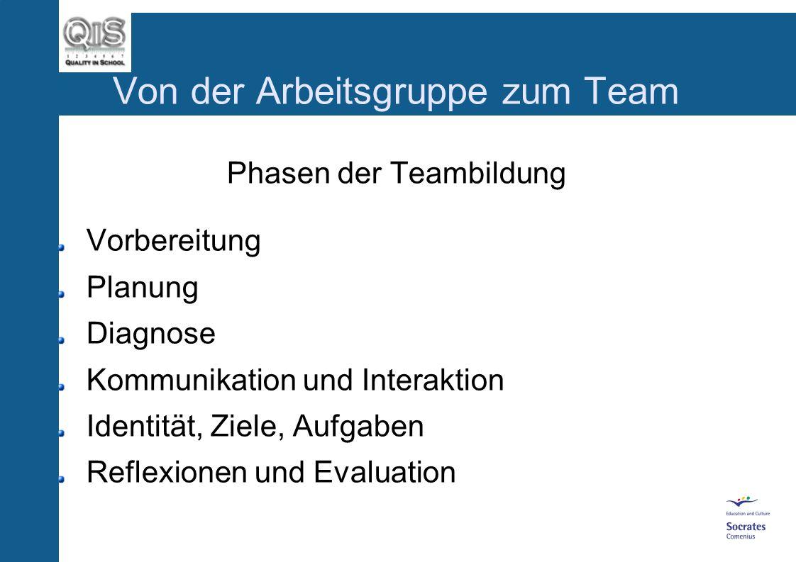 Von der Arbeitsgruppe zum Team Phasen der Teambildung Vorbereitung Planung Diagnose Kommunikation und Interaktion Identität, Ziele, Aufgaben Reflexionen und Evaluation