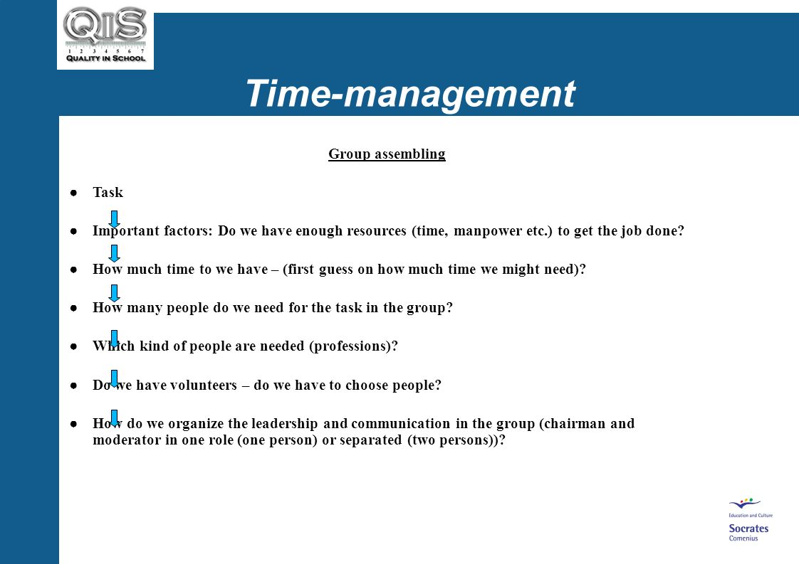 Time-management Group assembling Task Important factors: Do we have enough resources (time, manpower etc.) to get the job done.