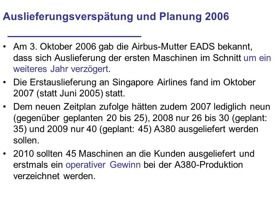Aktuelle Situation: tatsächliche Auslieferungen 2007 – 1, 2008 – 12, 2009 – 21 geplant, jedoch wegen der Wirtschaftskrise nur 14 ausgeliefert.
