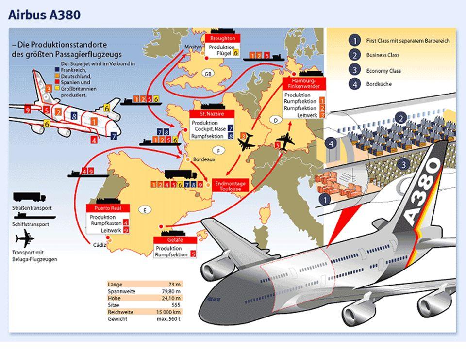 Konkurrenzprodukte Der Airbus A380 hat aufgrund seiner maximalen Passagieranzahl ein Alleinstellungsmerkmal, d.