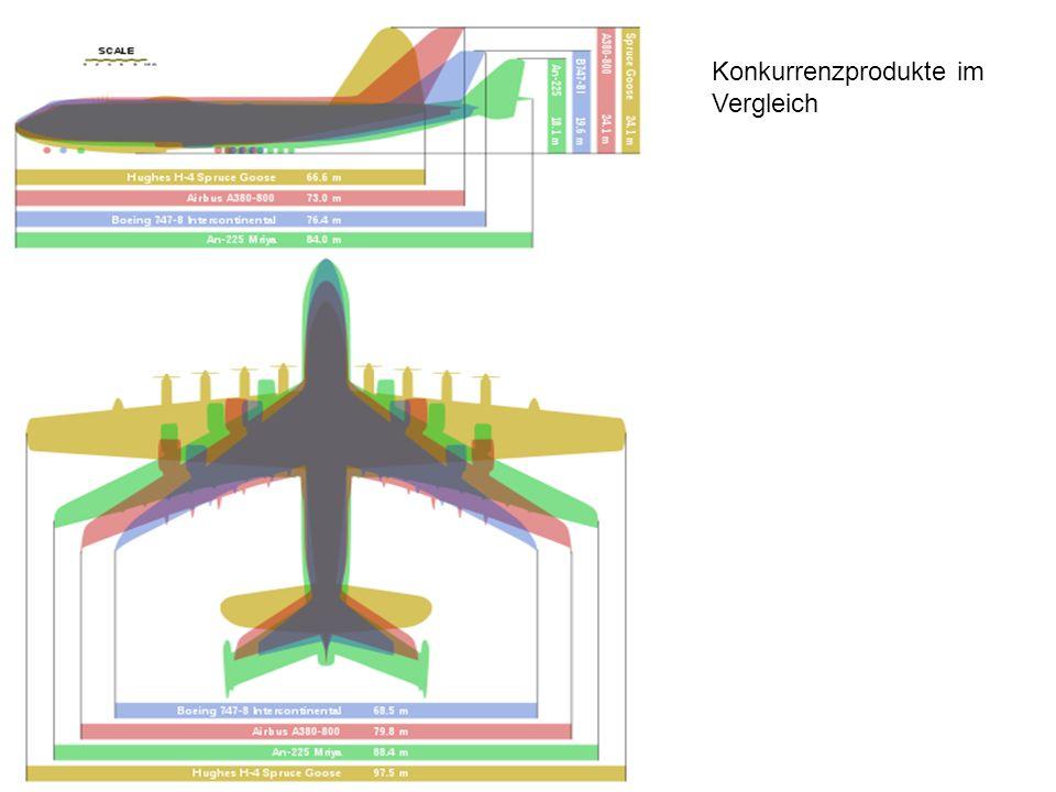 Konkurrenz: Boeing Seit 2004 arbeitet Boeing an der Entwicklung eines neuen Flugzeugs 747-8, mit dem Boeing die Europäer wieder überrunden will.