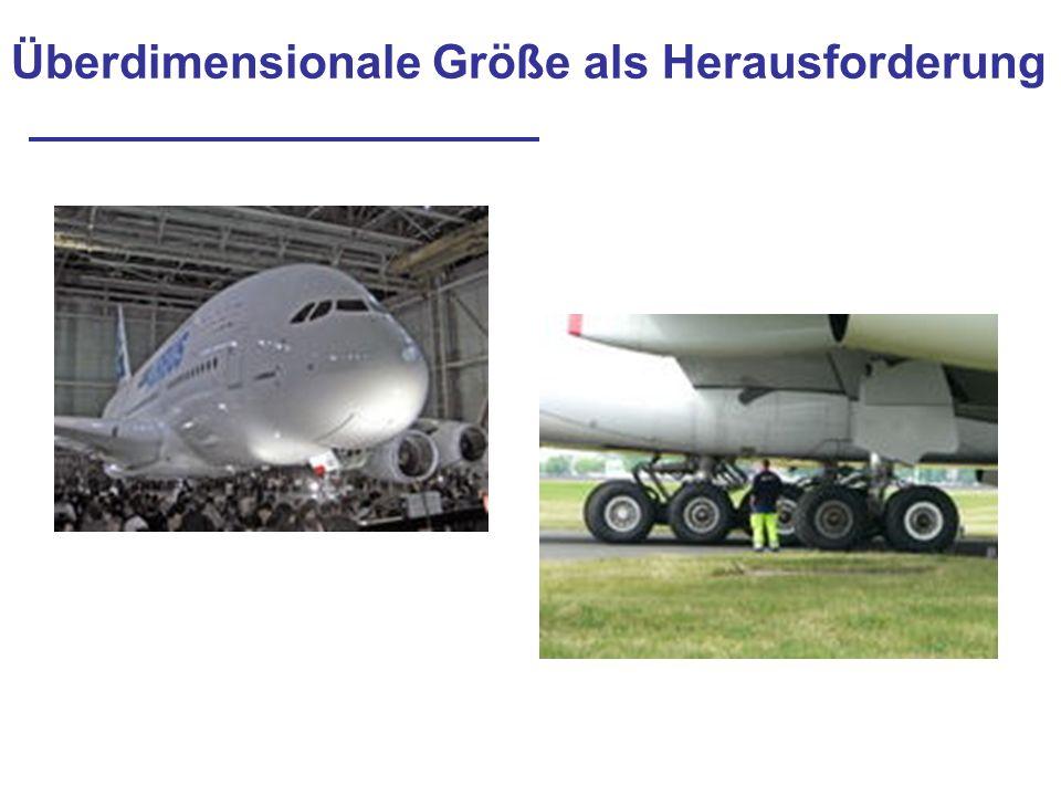 Anforderungen an die Flughäfen Die Startbahnen sollten mindestens 45 Meter, die Rollwege 25 Meter breit sein.