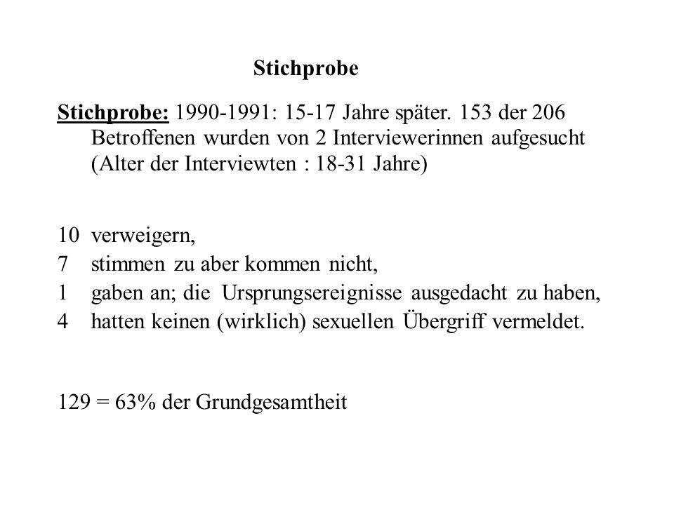 Art der Erhebung Interviews: Mündliches 3-stündiges Interview (2 Frauen, 1 schwarz) über das Leben von Frauen; die in der Kindheit medizinische Behandlung erfahren hatten, unwissend in Bezug auf die Aktenlage mit versteckten Fragen zu möglichen Übergriffen.