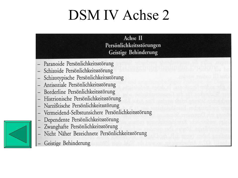 Störung im DSM IV Psychische Störungen sind konzeptualisiert als ein klinisch bedeutsames behaviorales oder psychisches Syndrom oder Muster, das bei einem Individuum erscheint und das verbunden ist mit gegenwärtigen Belastungen, z.B.