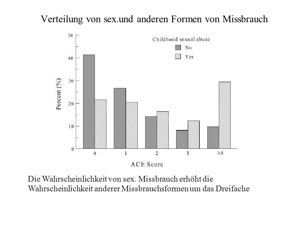 Schlussfolgerung Die Wahrscheinlichkeit isolierter Monotraumen in der Kindheit ist gering.