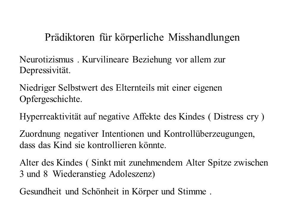Haskett, M.et al.