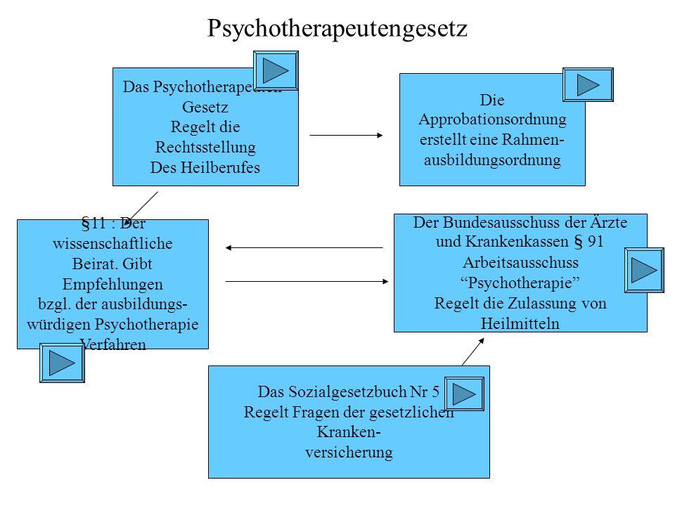 Aktuelle Beschreibungssysteme für psychische Störungen