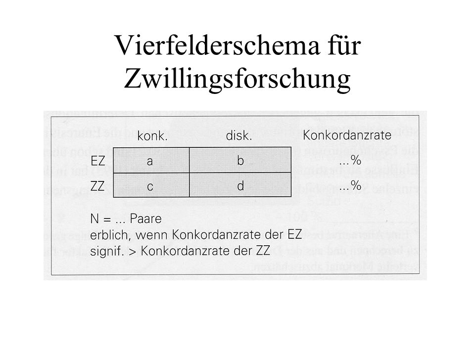 Im Jahre 1841 veröffentlichte der Chirurg Dieffenbach eine Arbeit mit dem Titel »Die Heilung des Stotterns durch eine neue chirurgische Operation» (Dieffenbach, 1841).