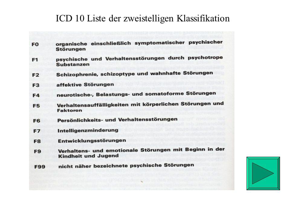 Persönlichkeitsstörungen ICD 10