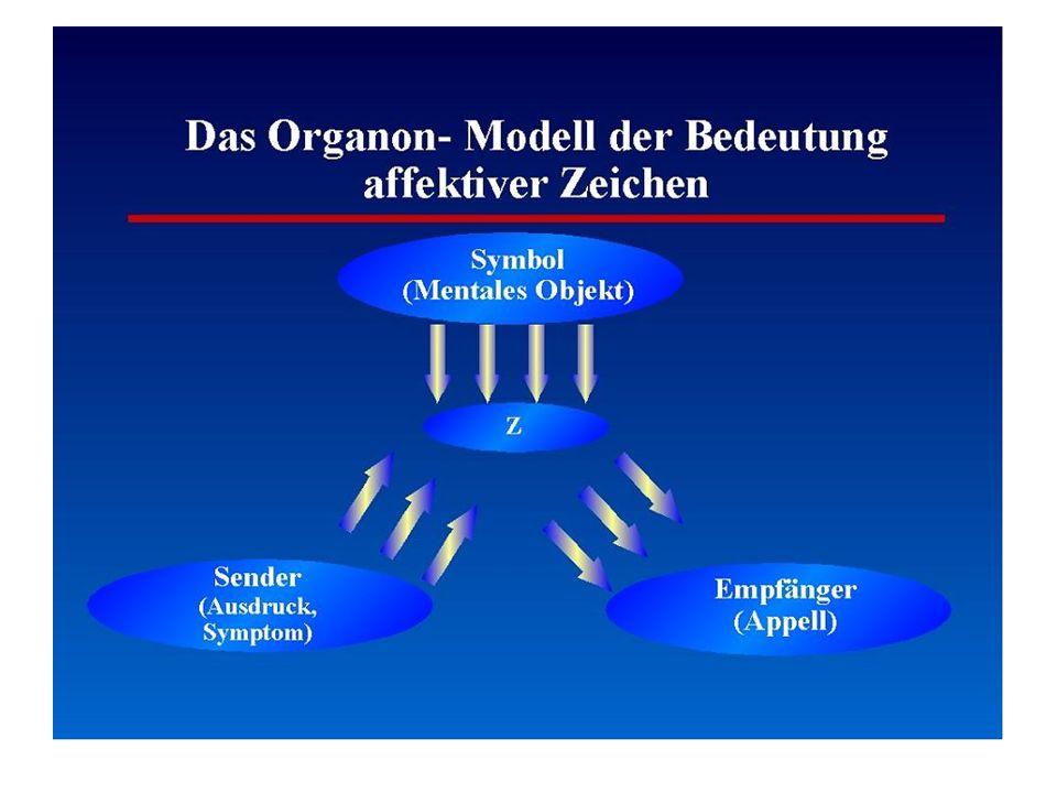 Dreidimensionales Krankheitsmodell