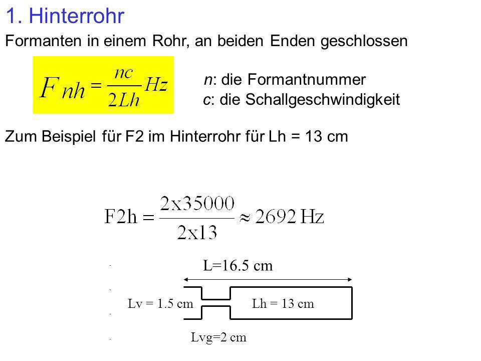 Nomogramm vom Hinterrohr 13579111315 13.510.57.55.53.51.50 0 1000 3000 5000 Lv: Vorderrohrlänge (cm) Lh: Hinterrohlänge (cm) Frequenz (Hz) Nomogramm: Eine Abbildung, in der gleichzeitig mehrere Skalen gezeigt wird Lv = 1.5 cmLh = 13 cm L=16.5 cm Lvg=2 cm 2692 Hz F2h 2692 Hz