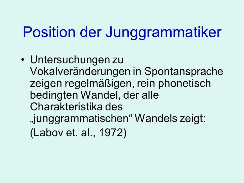 Position der Junggrammatiker Jedes Wort, das die entsprechende phonetische Umgebung zeigt, ist betroffen