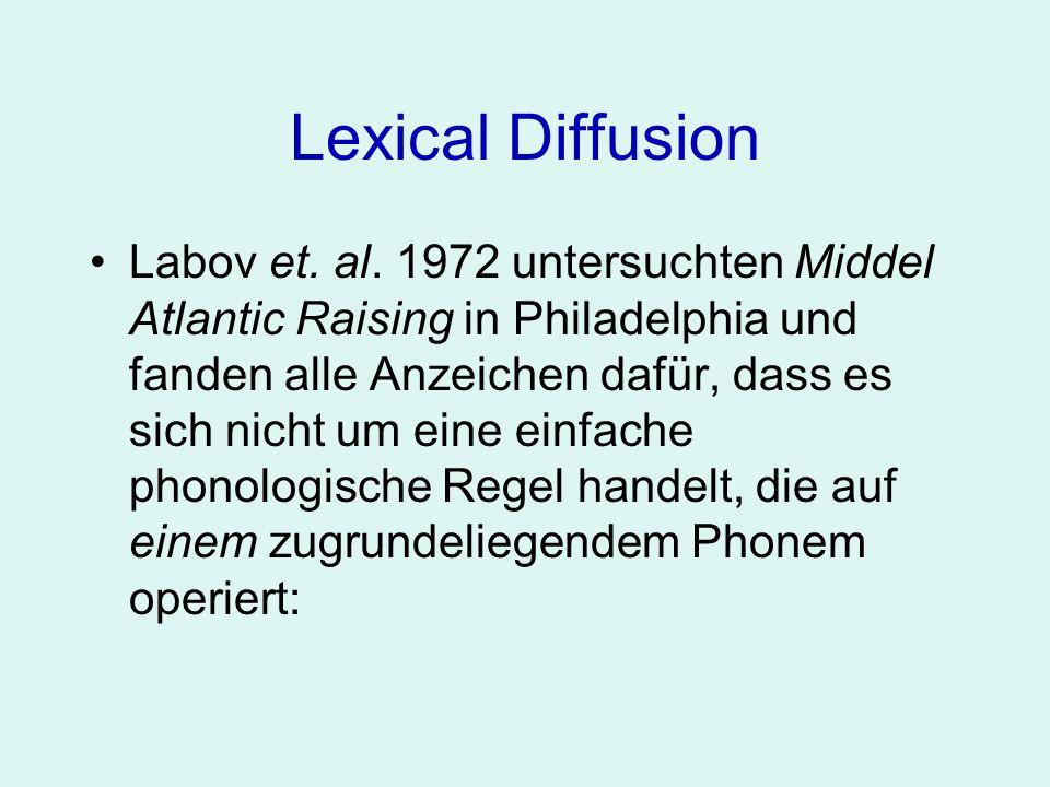 Lexical Diffusion Unvorhersagbare Verteilung: z.B.