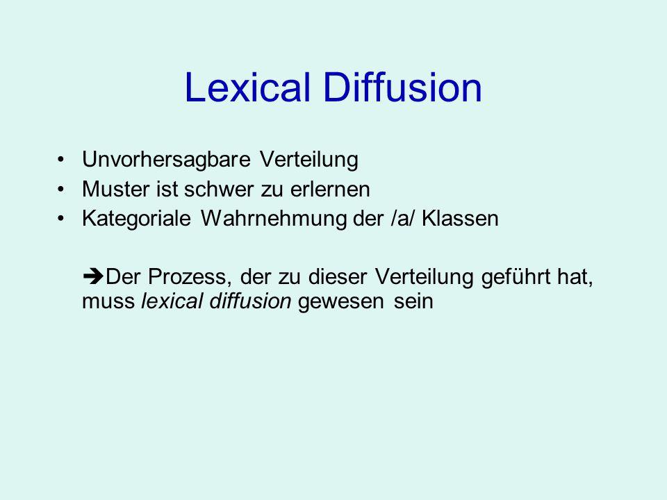Lexical Diffusion Dieser Prozess scheint immer noch von Bedeutung zu sein: Sprecher zeigten eine Tendenz, in bestimmten Wörtern gespanntes /a/ zu sprechen, obwohl der Kontext (_NV) in früheren Unterschungen keinen solchen Effekt gezeigt hatte: