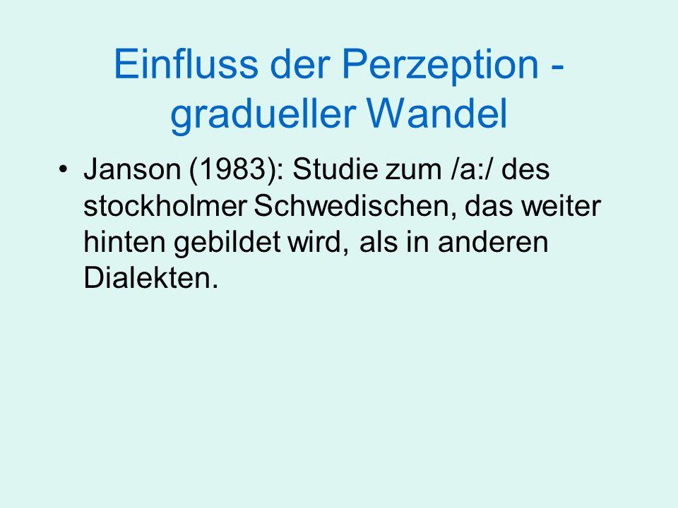 Perzeption und gradueller Wandel Janson (1983): Studie zum /a:/ des stockholmer Schwedischen, das weiter hinten gebildet wird, als in anderen Dialekten.