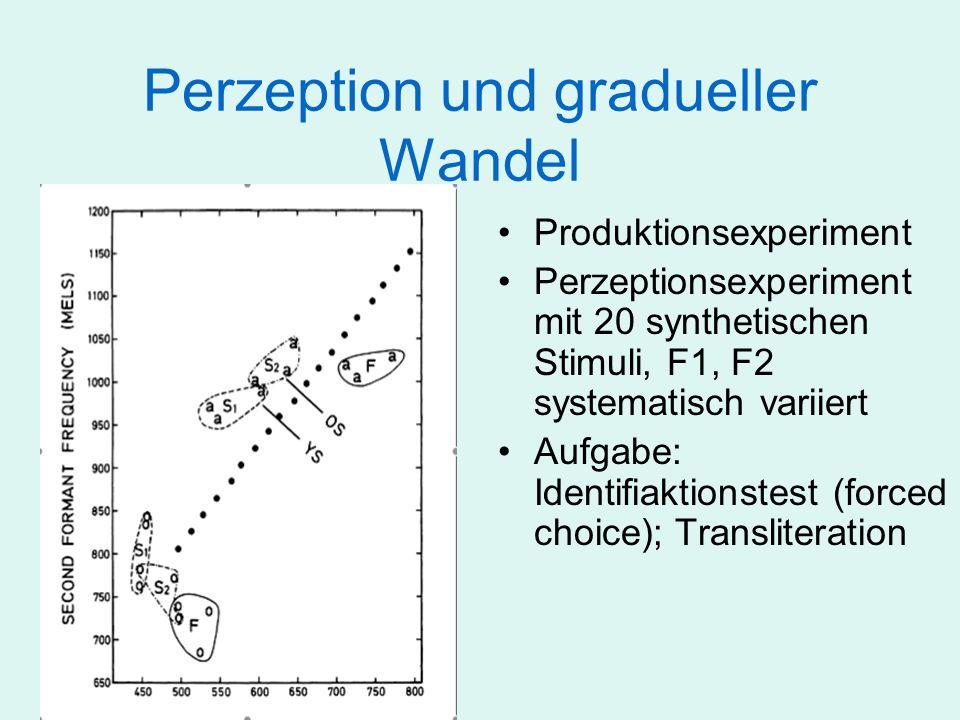 Perzeption und gradueller Wandel Perzeption: Grenze der älteren VP deutlich über der der jüngeren