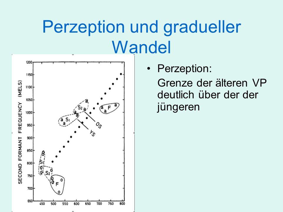 Perzeption und gradueller Wandel Produktion: /o:/ : bei den jüngeren VP zentralisierter /a:/ : beim Vater offener, etwas weiter vorne