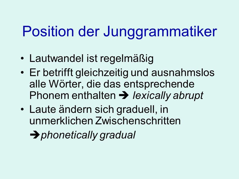 Position der Junggrammatiker Lautwandel ist regelmäßig Er betrifft gleichzeitig und ausnahmslos alle Wörter, die das entsprechende Phonem enthalten Laute ändern sich graduell, in unmerklichen Zwischenschritten Wandel ist allein durch die phonetische Umgebung bestimmt