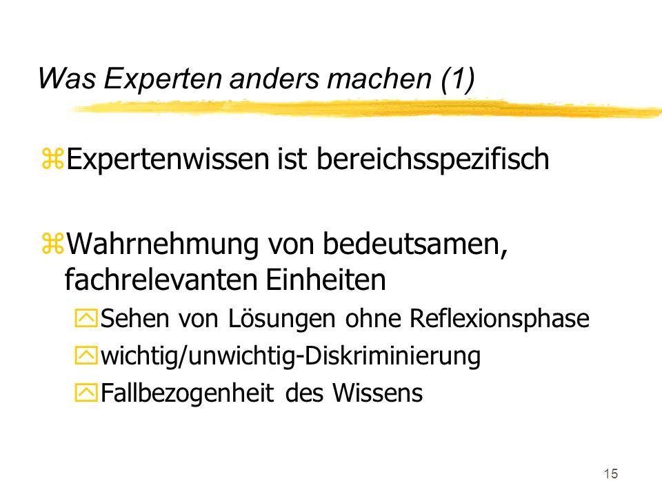 16 Was Experten anders machen (2) zAufgabenlösung: yExperten lösen fachspezifische Aufgaben schneller und fehlerfreier als Novizen yExperten bewältigen fachspezifische Anforderungen flüssiger, reibungsloser, flexibler xunmittelbare Auslösung bewährter Routinen xEinsatz differenzierter Handlungsroutinen xWahrnehmung und Handlungsauslösung durch Schemata: Aktivitäts-Szenarien