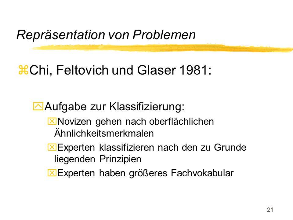22 Entstehung einer Problemlösungsstrategie zLarkin 1981, Problemlösungen von: yphysikalischen Aufgaben: xNovize: Rückwärtssuche xExperte: Vorwärtssuche yProgrammieraufgaben: xNovize und Experte: Rückwärtssuche xNovize: in die Tiefe xExperte: in die Breite