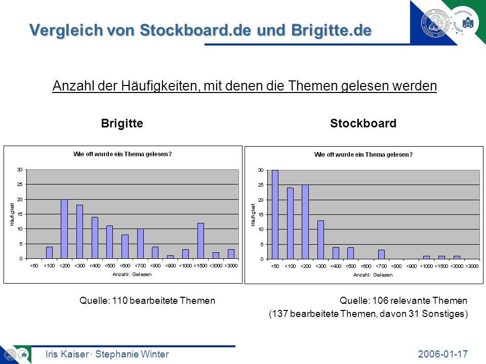 Iris Kaiser · Stephanie Winter2006-01-17 Stockboard.de & Brigitte.de - Übersicht Meinungsentwicklung erkennbar Keine Antwort o.
