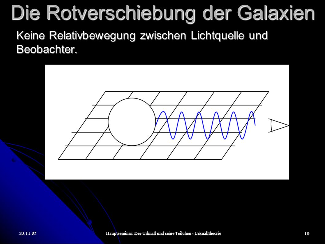 23.11.07Hauptseminar: Der Urknall und seine Teilchen - Urknalltheorie11 Die Rotverschiebung der Galaxien Die Rotverschiebung wird angegeben mit: Mit der Dopplerverschiebung folgt: