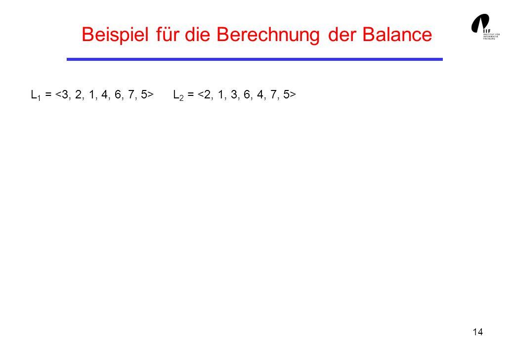 15 Normierung der Balance-Berechnung Zur Berechnung der Balance bal(L 1, L 2 ) für zwei Listen L 1 und L 2 von n Zahlen kann man o.E.
