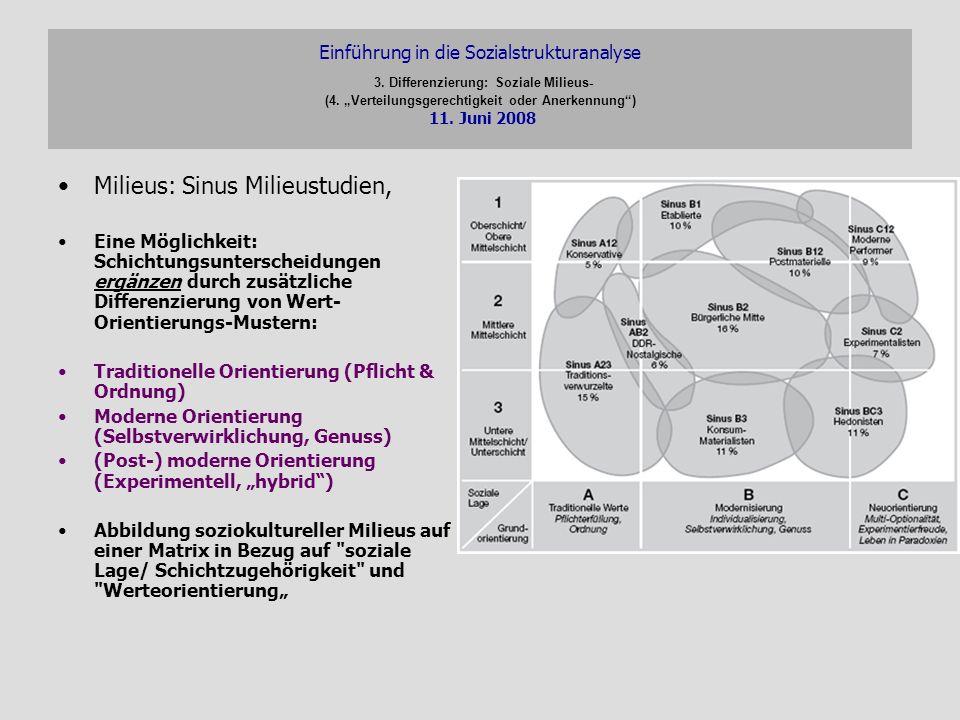 Einführung in die Sozialstrukturanalyse 3.Differenzierung: Soziale Milieus- (4.