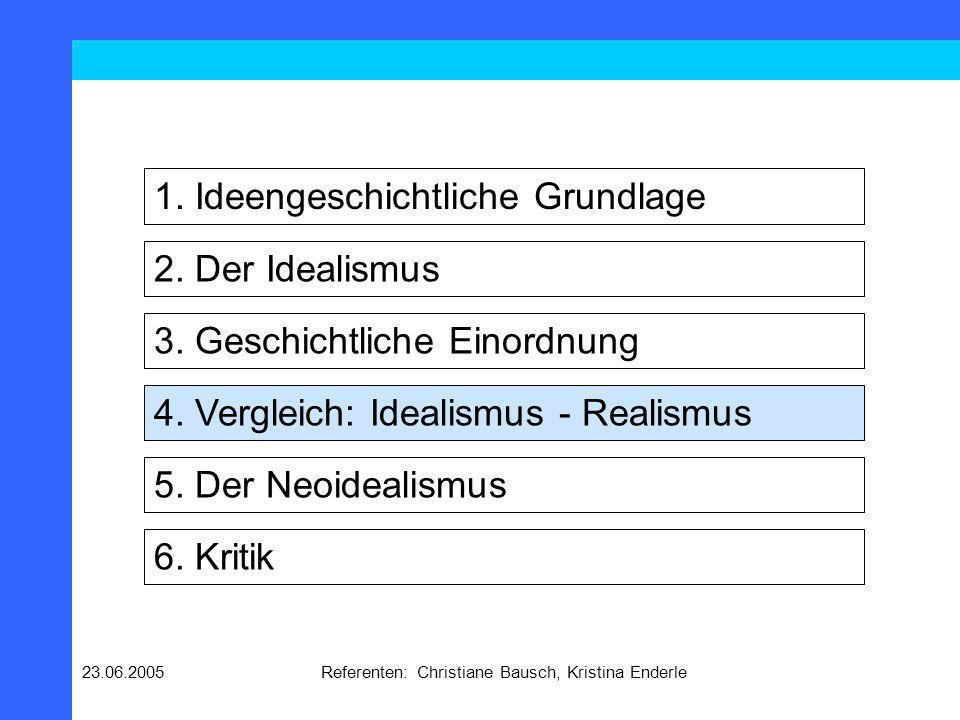 23.06.2005Referenten: Christiane Bausch, Kristina Enderle