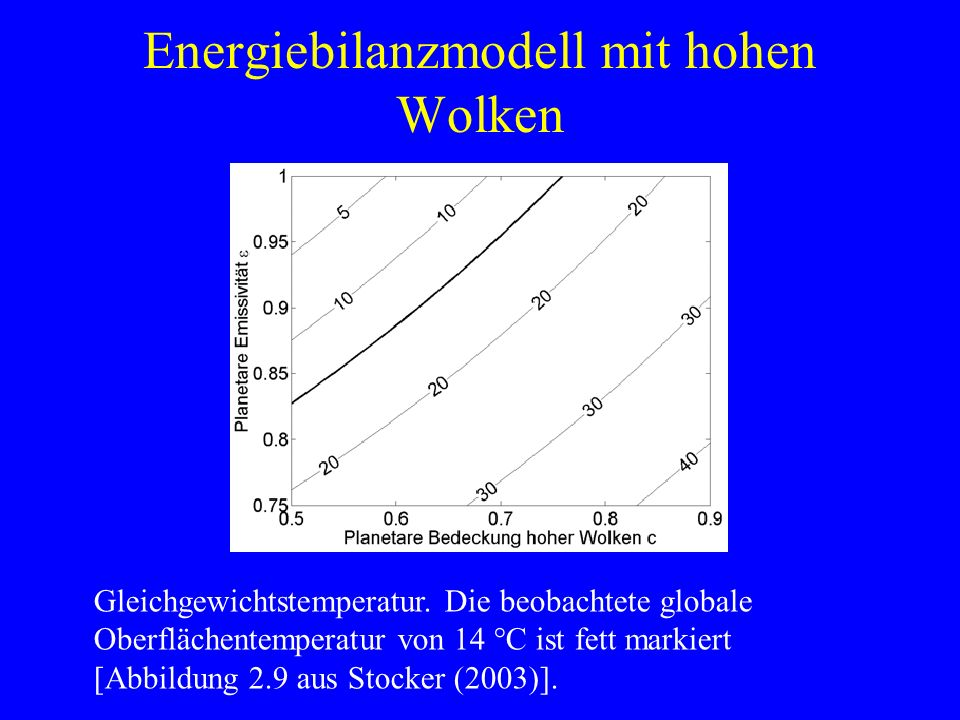 Energiebilanzmodell mit hohen Wolken Optimimale Wahl der Parameter: