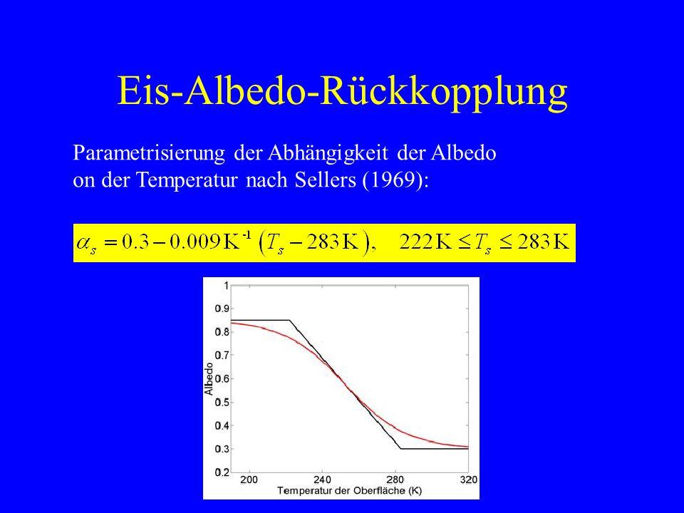 Eis-Albedo-Rückkopplung Führt auf positive Rückkopplung: Gesamt-Klimaempfindlichkeit: Wichtig, aber unrealistisch hoch, weil nur die Polargebiete der Eis-Albedo-Rückkopplung unterliegen