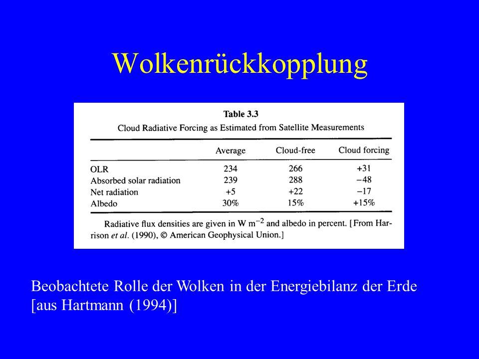 Wolkenrückkopplung - Abschätzungen nach Hartmann (1994) Wolken verdoppeln die Albedo der Erde von 15 auf 30% und verringern die langwellige Ausstrahlung um rund 30 W m -2.