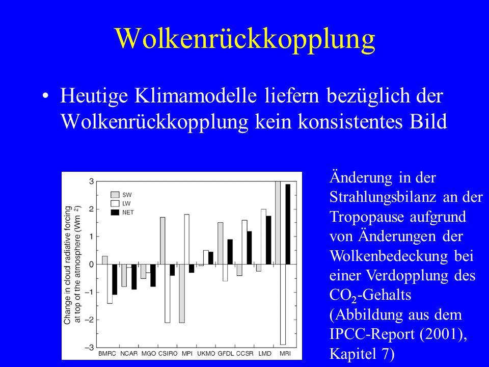 Rückkopplung durch langwellige Ausstrahlung und Verdunstung in den Tropen Bei konstanter relativer Luftfeuchtigkeit ist die Zunahme der Abkühlung durch Verdunstung groß gegen die Abnahme der Abkühlung durch langwellige Ausstrahlung