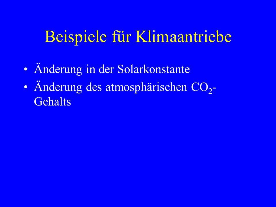 Beispiele für Rückkopplungen 1.Stefan-Boltzmann-Rückkopplung für langwellige Austrahlung (negativ) 2.Wasserdampf-Rückkopplung (negativ) 3.Eis-Albedo-Rückkopplung (positiv) 4.Dynamische Rückkopplungen durch Temperaturabhängigkeit des meridionalen Energietransports (negativ) 5.Rückkopplung durch langwellige Ausstrahlung und Verdunstung in den Tropen (schwach positiv) 6.Wolkenrückkopplung (positiv oder negativ?) 7.Biogeochemische Rückkopplungen (negative?)