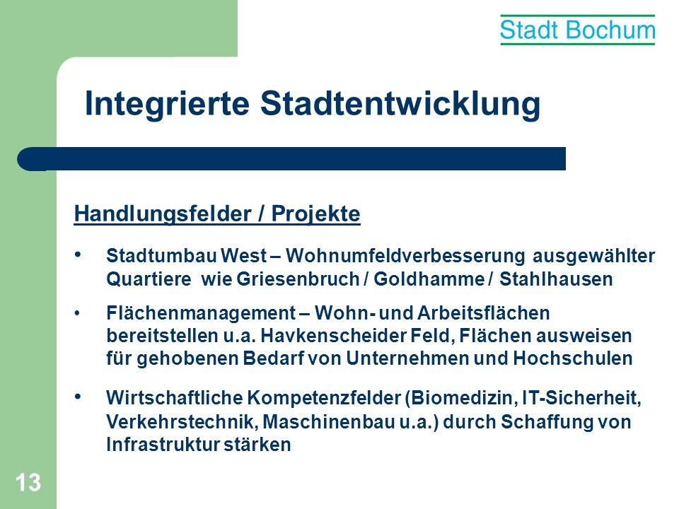 14 Integrierte Stadtentwicklung Maßnahmen im Quartier Griesenbruch, Stahlhausen Impulse für eine Verknüpfung von Westpark und Griesenbruch / Stahlhausen u.a.