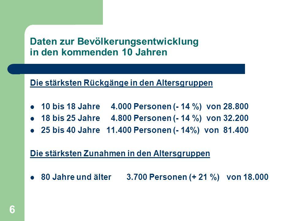 7 Integrierte Stadtentwicklung Aus dem Sozialbericht 2005 lässt sich ableiten, dass Bochum weiterhin eine sozial ausgewogene Struktur aufweist, aber in einzelnen Quartieren stabilisierende Maßnahmen eingeleitet werden sollten.